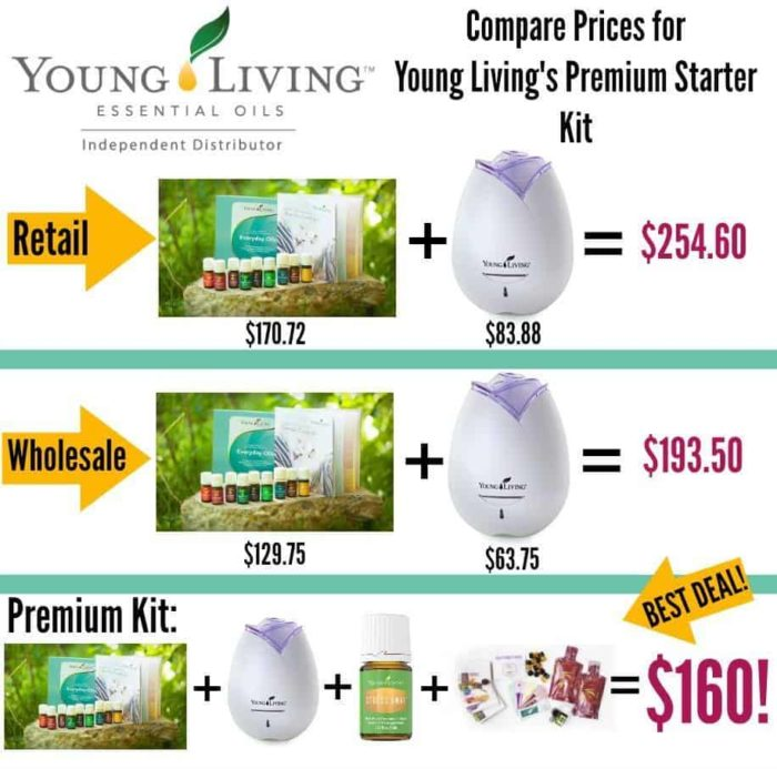 Starter-Kit-Price-Comp
