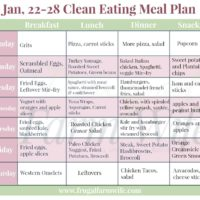 Whole30 Prep Meal plan – Jan. 22-28