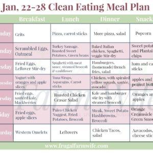 Whole30 Prep Meal plan – Jan. 22-28