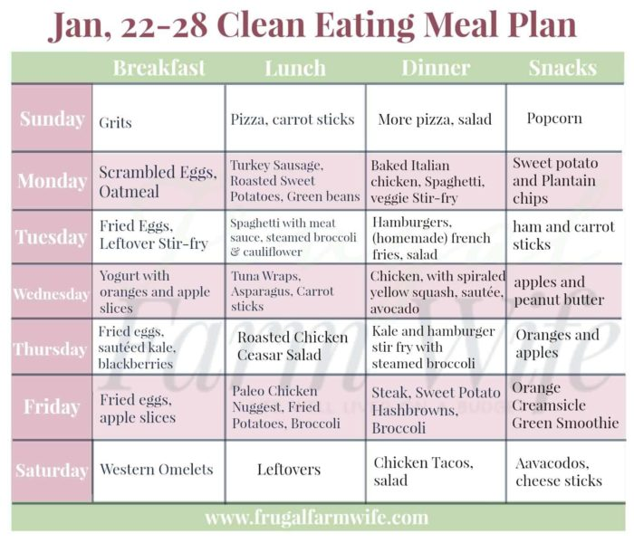 Whole Week  Meal Plan And Grocery List  The Frugal Farm Wife