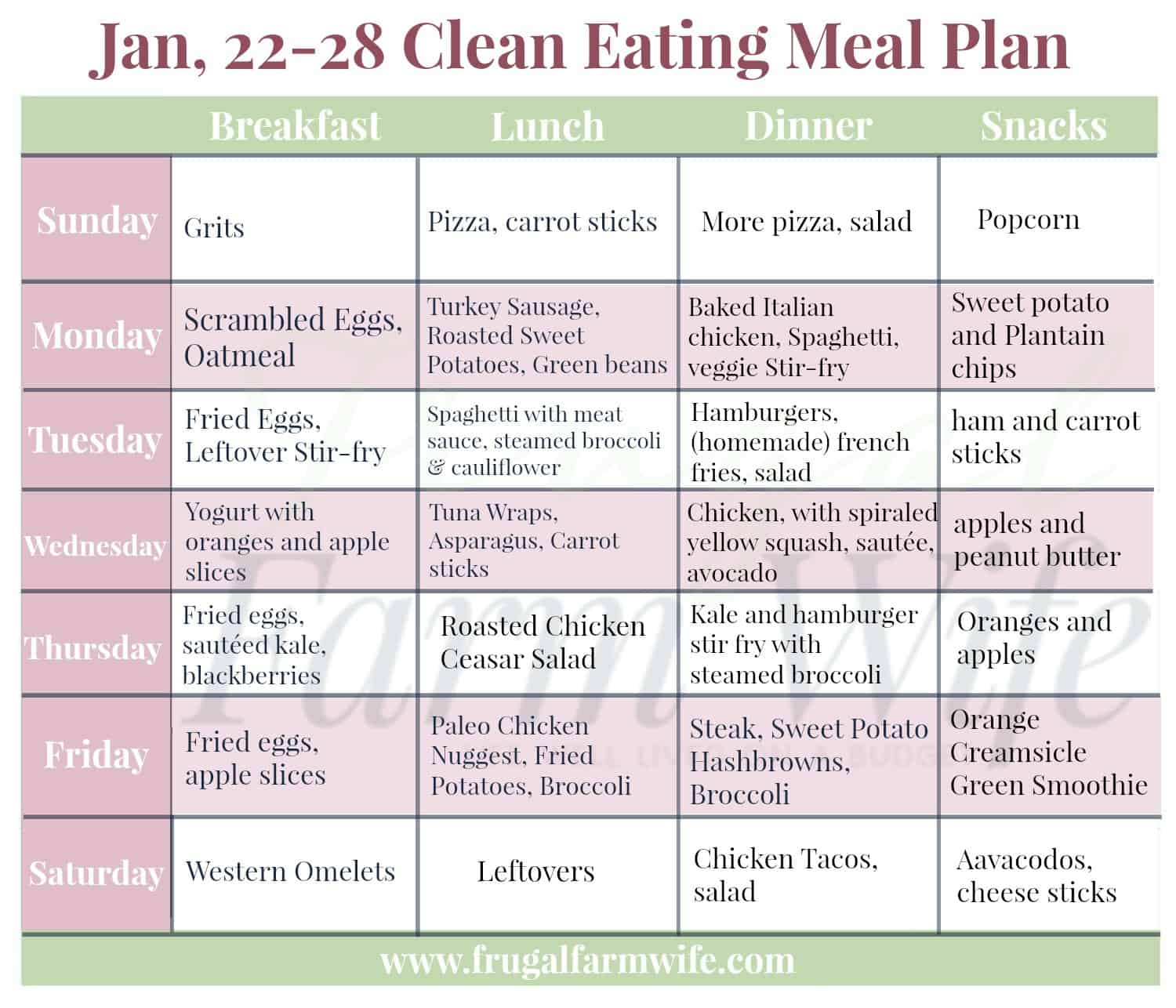Whole30 Prep Meal Plan: Getting Ready! | The Frugal Farm Wife