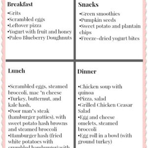 (Mostly) Clean Eating Menu Plan For Four