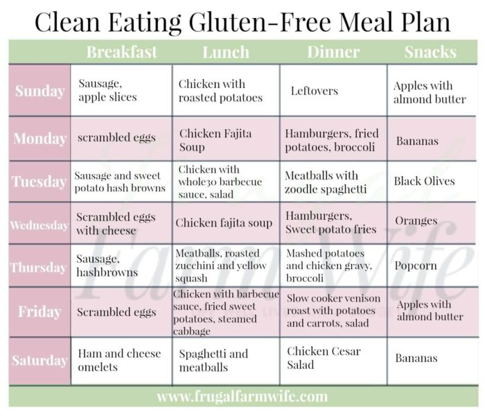 Post Whole30 Meal Plan: Clean Eating and Gluten Free!