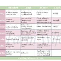 Whole30 Week 2 Menu Plan And Shopping List