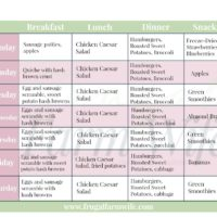 Whole30 Week 4 Meal Plan and Prep