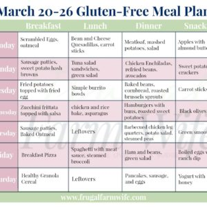 March 20-26 Gluten-Free Meal Plan