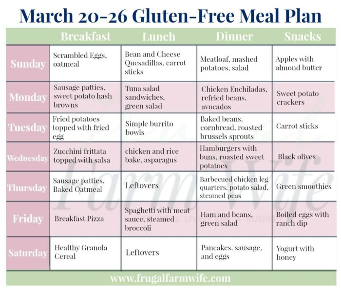March 20-26 Gluten-Free Meal Plan | The Frugal Farm Wife