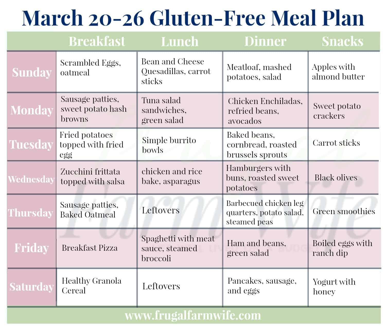 Gluten Free Diets Plans: March 20-26 Gluten-Free Meal Plan