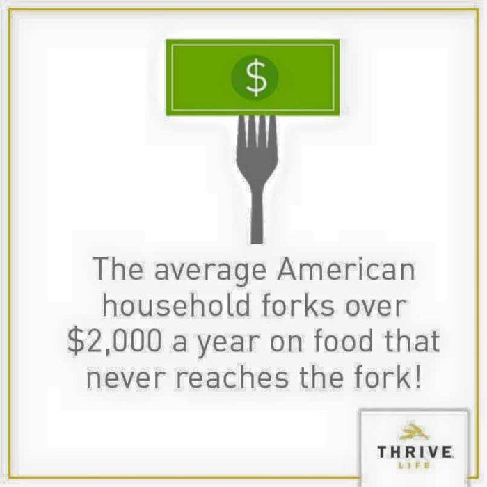 average food waste