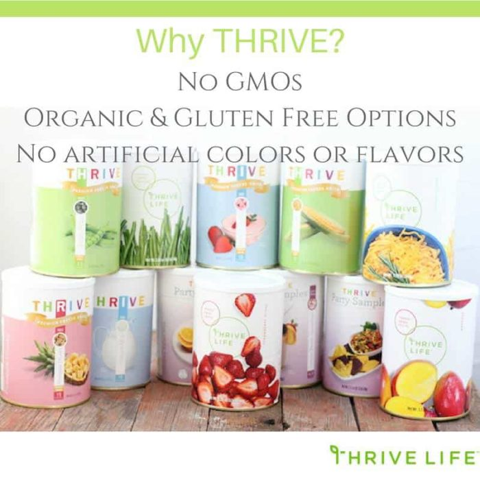 Thrive foods are non-gmo