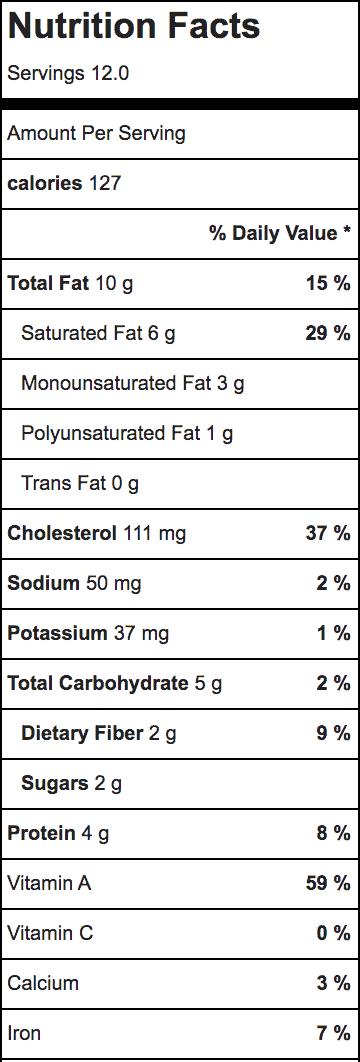 Coconut Flour Bread Nutrition Label